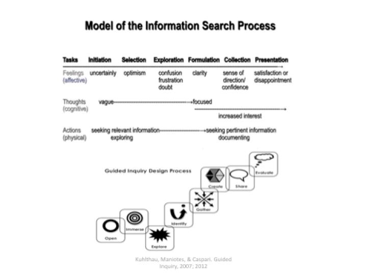 modelofISP2